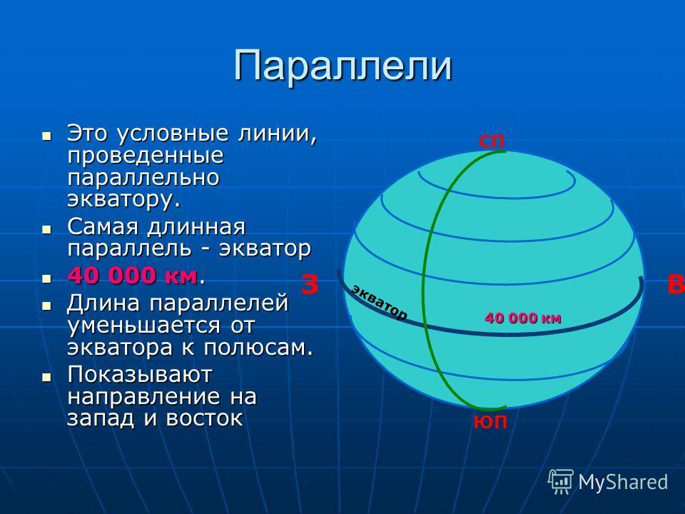 Параллели Это условные линии, проведенные параллельно экватору. Это условные линии, проведенные параллельно экватору. Самая длинная параллель - экватор Самая длинная параллель - экватор 40 000 км. 40 000 км. Длина параллелей уменьшается от экватора к