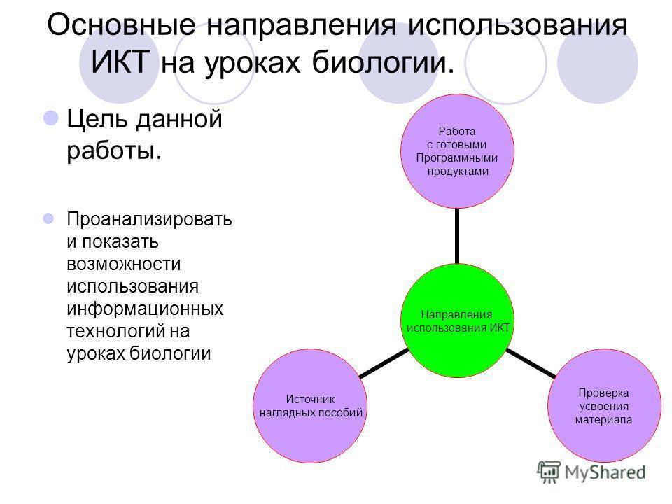 Основные направления использования ИКТ на уроках биологии. Цель данной работы. Проанализировать и показать возможности использования информационных технологий на уроках биологии Направления использования ИКТ Работа с готовыми Программными продуктами