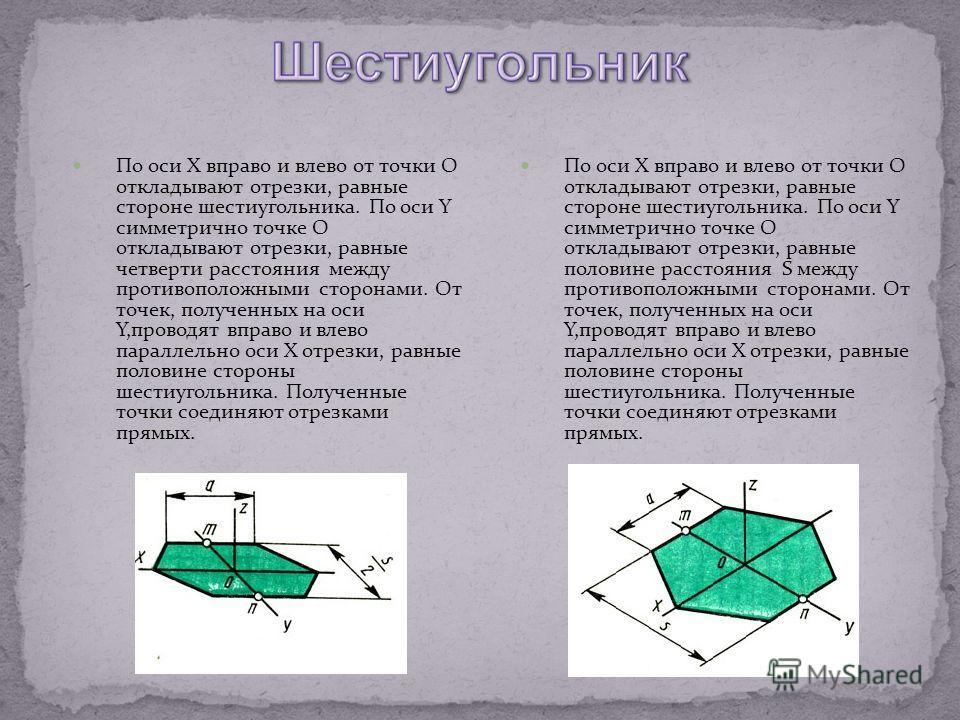 По оси X вправо и влево от точки O откладывают отрезки, равные стороне шестиугольника. По оси Y симметрично точке O откладывают отрезки, равные четверти расстояния между противоположными сторонами. От точек, полученных на оси Y,проводят вправо и влев