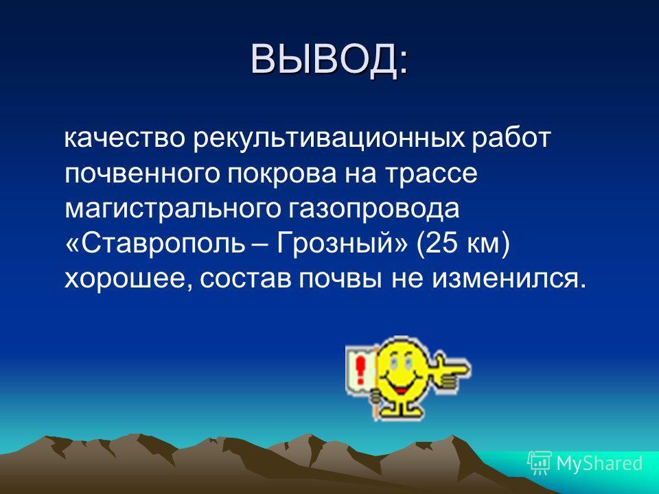 ВЫВОД: качество рекультивационных работ почвенного покрова на трассе магистрального газопровода «Ставрополь – Грозный» (25 км) хорошее, состав почвы не изменился.