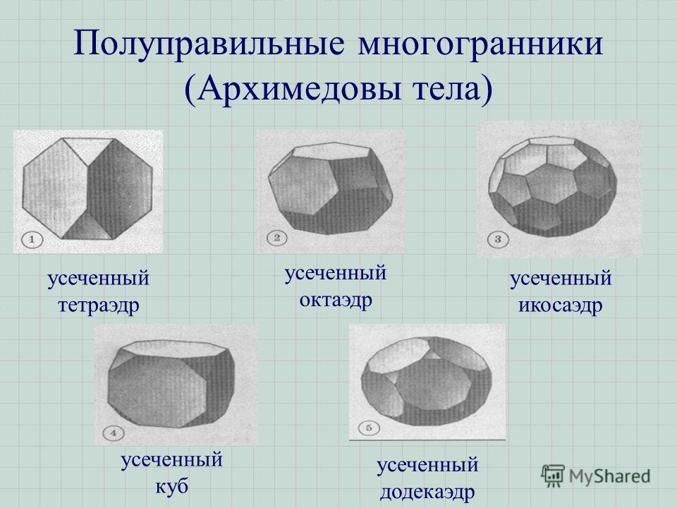 Полуправильные многогранники (Архимедовы тела) усеченный тетраэдр усеченный октаэдр усеченный икосаэдр усеченный куб усеченный додекаэдр