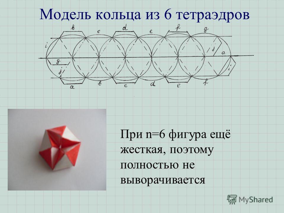 Модель кольца из 6 тетраэдров При n=6 фигура ещё жесткая, поэтому полностью не выворачивается