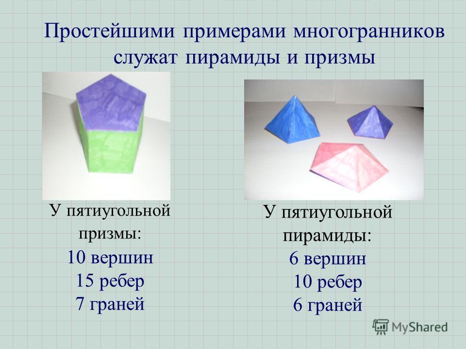 Простейшими примерами многогранников служат пирамиды и призмы У пятиугольной призмы: 10 вершин 15 ребер 7 граней У пятиугольной пирамиды: 6 вершин 10 ребер 6 граней