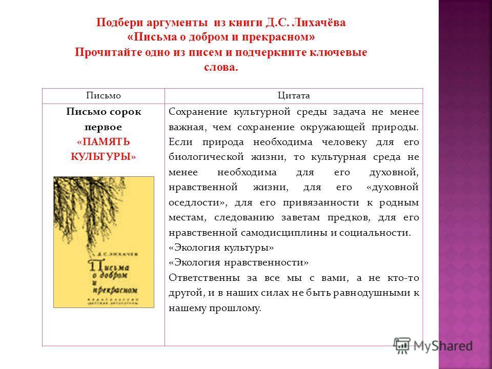 ПисьмоЦитата Письмо сорок первое «ПАМЯТЬ КУЛЬТУРЫ» Сохранение культурной среды задача не менее важная, чем сохранение окружающей природы. Если природа необходима человеку для его биологической жизни, то культурная среда не менее необходима для его ду