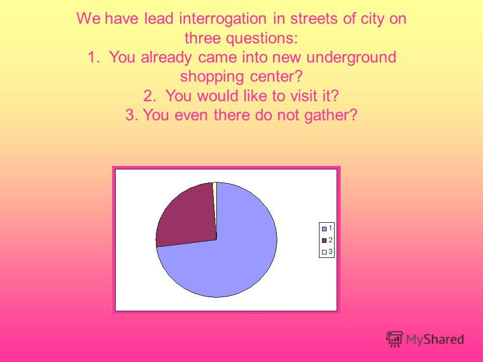 We have lead interrogation in streets of city on three questions: 1. You already came into new underground shopping center? 2. You would like to visit it? 3. You even there do not gather?