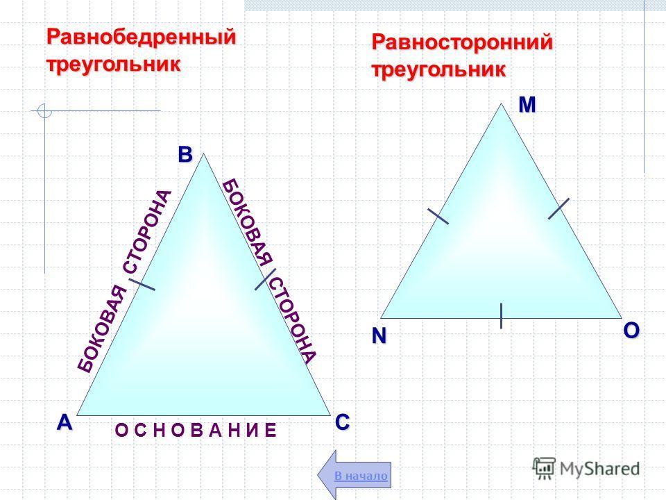 В АС Равнобедренный треугольник О С Н О В А Н И Е БОКОВАЯ СТОРОНА Равносторонний треугольник N M O В начало