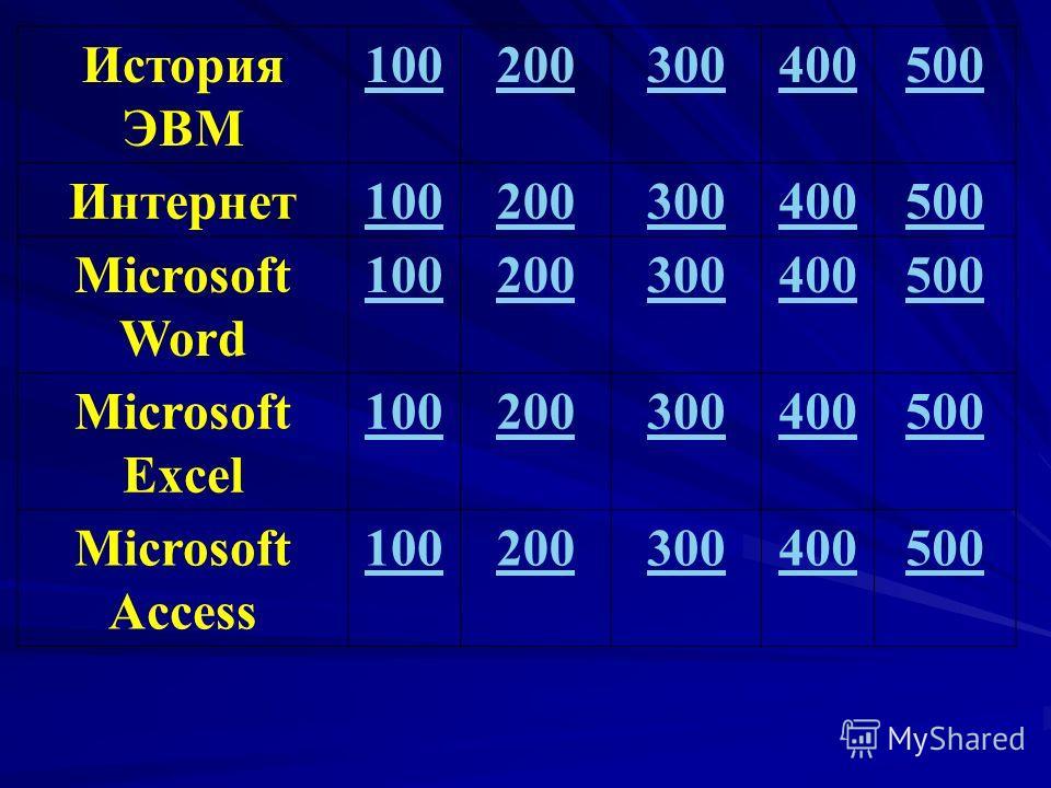 История ЭВМ 100200300400500 Интернет100200300400500 Microsoft Word 100200300400500 Microsoft Excel 100200300400500 Microsoft Access 100200300400500