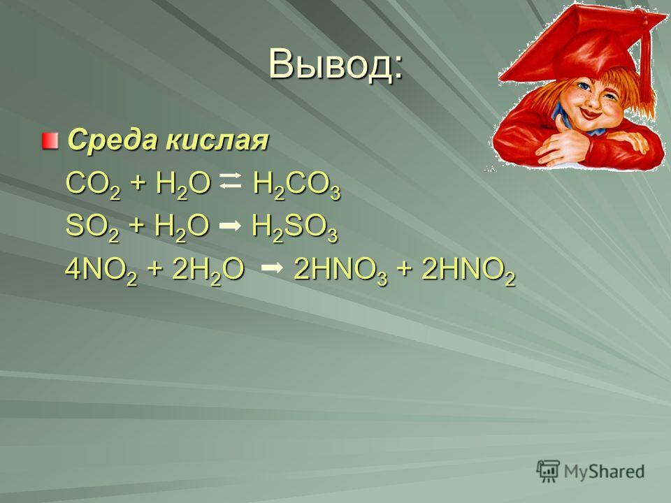 Вывод: Среда кислая CO2 + H2O H H2CO3 SO2 + H2O 2SO3 4NO2 + 2H2O 2 2HNO3 + 2HNO2