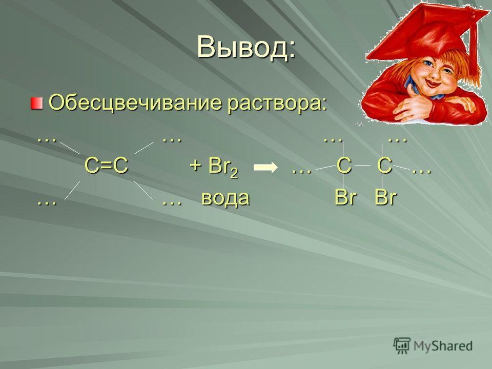 Вывод: Обесцвечивание раствора: … … … … … … … … С=С + Br 2 … С С … С=С + Br 2 … С С … … … вода Br Br … … вода Br Br