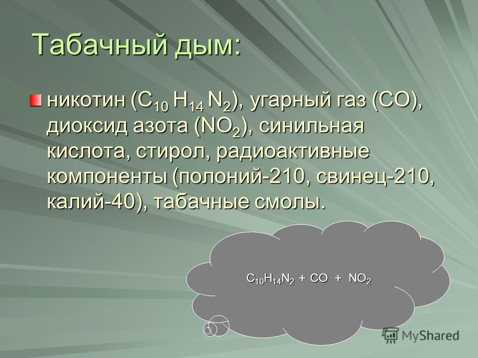 Табачный дым: никотин (С10 Н14 N2), угарный газ (СО), диоксид азота (NO2), синильная кислота, стирол, радиоактивные компоненты (полоний-210, свинец-210, калий-40), табачные смолы. C 10 H 14 N 2 + CO + NO 2