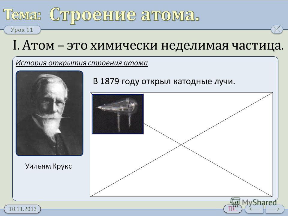 Урок 11 18.11.2013 ПС I. Атом – это химически неделимая частица. История открытия строения атома Уильям Крукс В 1879 году открыл катодные лучи.