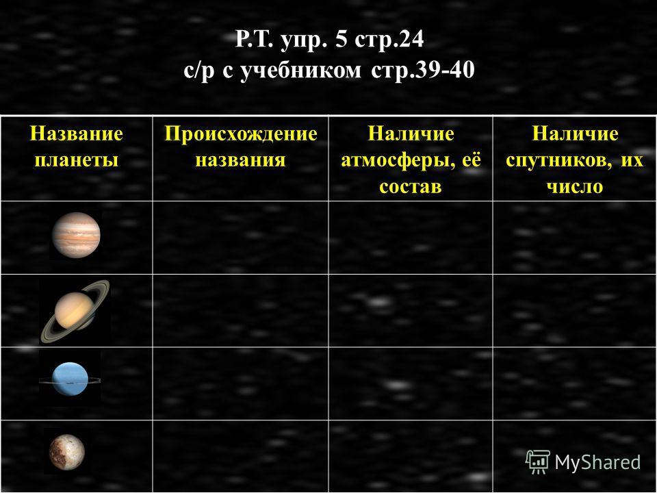 Р.Т. упр. 5 стр.24 с/р с учебником стр.39-40 Название планеты Происхождение названия Наличие атмосферы, её состав Наличие спутников, их число