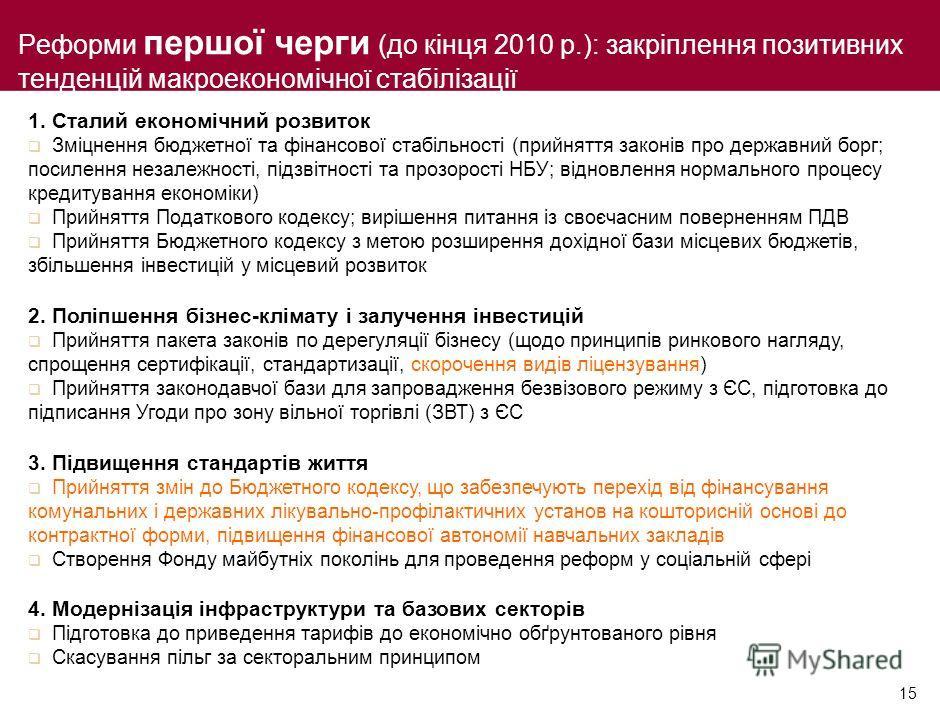 Комітет з економічних реформ при Президентові України Програма економічних реформ на 2010-2014 роки Версія для обговорення 2 червня 2010 р. Для визначення можливості подальшого розвитку господарської діяльності аптечних закладів необхідно проаналізув