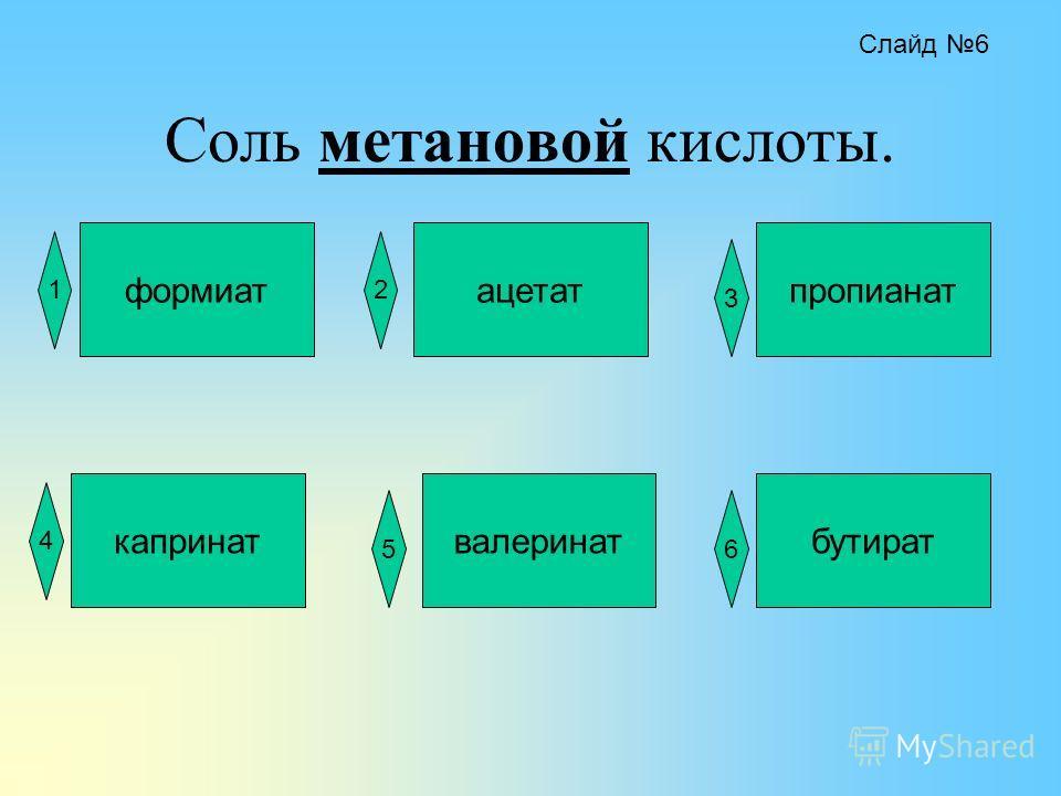 Соль метановой кислоты. формиатацетатпропианат капринатвалеринатбутират 12 4 3 56 Слайд 6