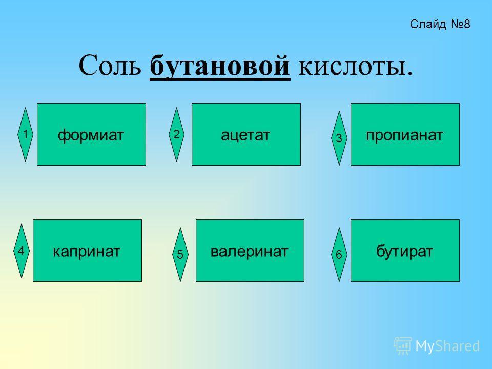 Соль бутановой кислоты. формиатацетатпропианат капринатвалеринатбутират 12 3 4 56 Слайд 8