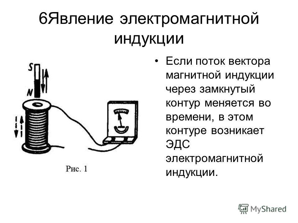 6Явление электромагнитной индукции Если поток вектора магнитной индукции через замкнутый контур меняется во времени, в этом контуре возникает ЭДС электромагнитной индукции.