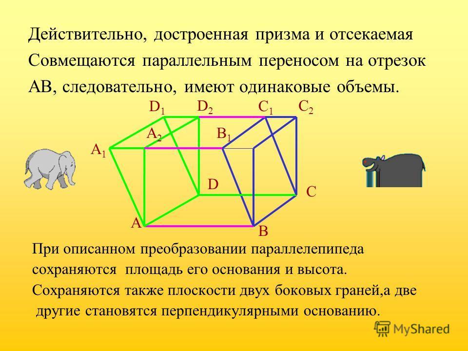 Применяя еще раз такое преобразование к наклонным граням, по- лучим параллелепипед, у которого все боковые грани перпендикулярны основанию, т. е. прямой параллелепипед. Подве- ргнем его аналогично- му преобразованию, дополняя его сначала призмой 1, а