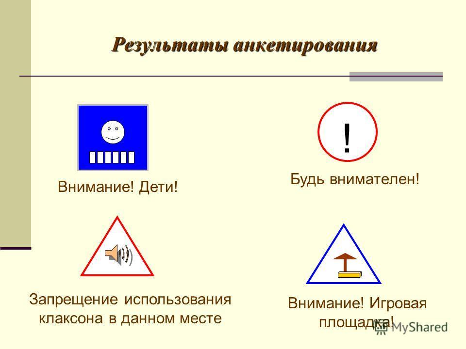 Будь внимателен! ! Внимание! Дети! Запрещение использования клаксона в данном месте Внимание! Игровая площадка!