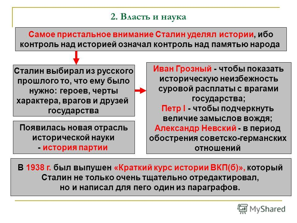 2. Власть и наука Самое пристальное внимание Сталин уделял истории, ибо контроль над историей означал контроль над памятью народа Сталин выбирал из русского прошлого то, что ему было нужно: героев, черты характера, врагов и друзей государства Иван Гр