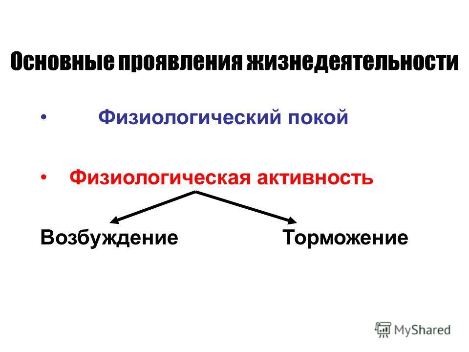 Организм- Это саморегулирующаяся система Это система, которая существует лишь при взаимодействии с окружающей средой Это система, которая реагирует как единое целое на различные изменения внешней среды Это система, которая в процессе взаимодействия с