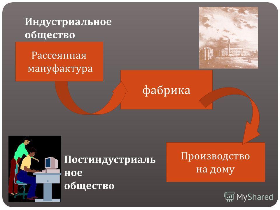 Рассеянная мануфактура фабрика Производство на дому Индустриальное общество Постиндустриаль ное общество