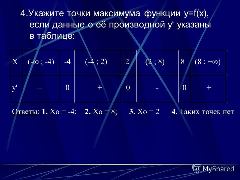 4.Укажите точки максимума функции y=f(x), если данные о её производной y указаны в таблице: X (- ; -4) -4 (-4 ; 2) 2 (2 ; 8) 8 (8 ; +) y' – 0 + 0 - 0 + Ответы: 1. Xo = -4; 2. Xo = 8; 3. Xo = 2 4. Таких точек нет