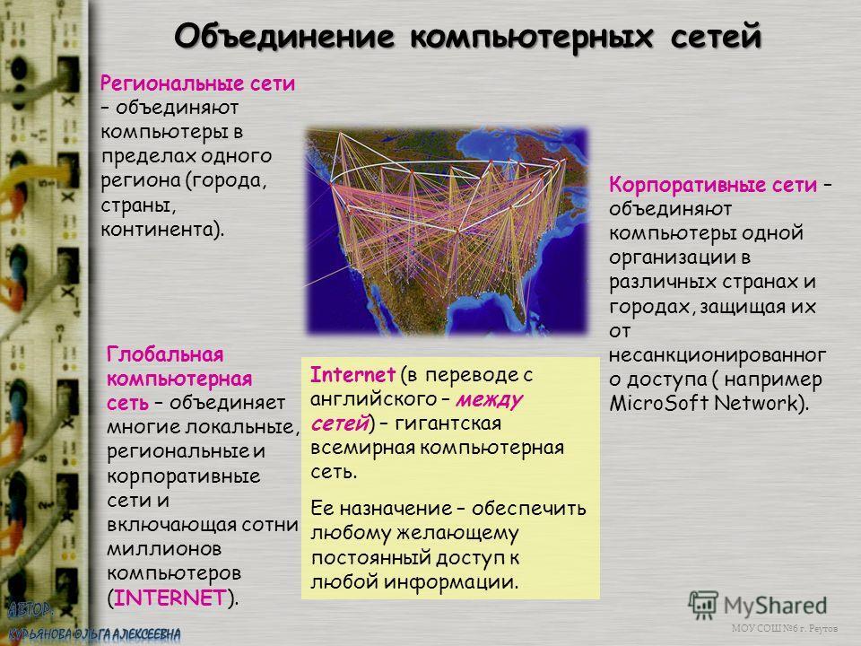 МОУ СОШ 6 г. Реутов Объединение компьютерных сетей Региональные сети – объединяют компьютеры в пределах одного региона (города, страны, континента). Корпоративные сети – объединяют компьютеры одной организации в различных странах и городах, защищая и