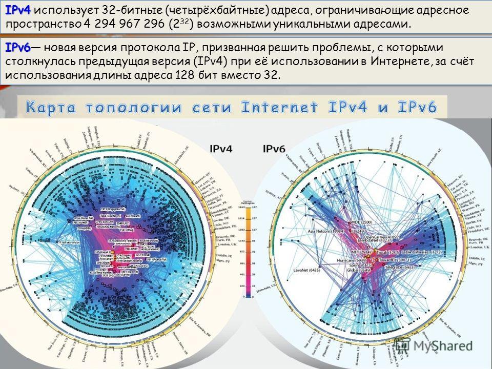 МОУ СОШ 6 г. Реутов IPv6 IPv6 новая версия протокола IP, призванная решить проблемы, с которыми столкнулась предыдущая версия (IPv4) при её использовании в Интернете, за счёт использования длины адреса 128 бит вместо 32. IPv4 IPv4 использует 32-битны