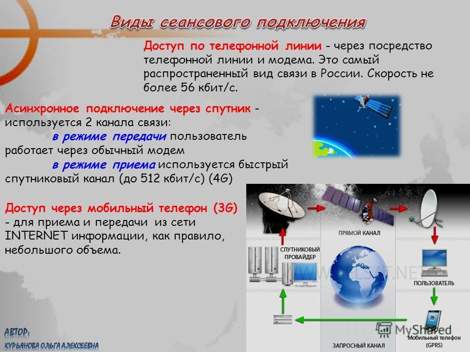 Доступ по телефонной линии - через посредство телефонной линии и модема. Это самый распространенный вид связи в России. Скорость не более 56 кбит/с. Асинхронное подключение через спутник - используется 2 канала связи: в режиме передачи пользователь р