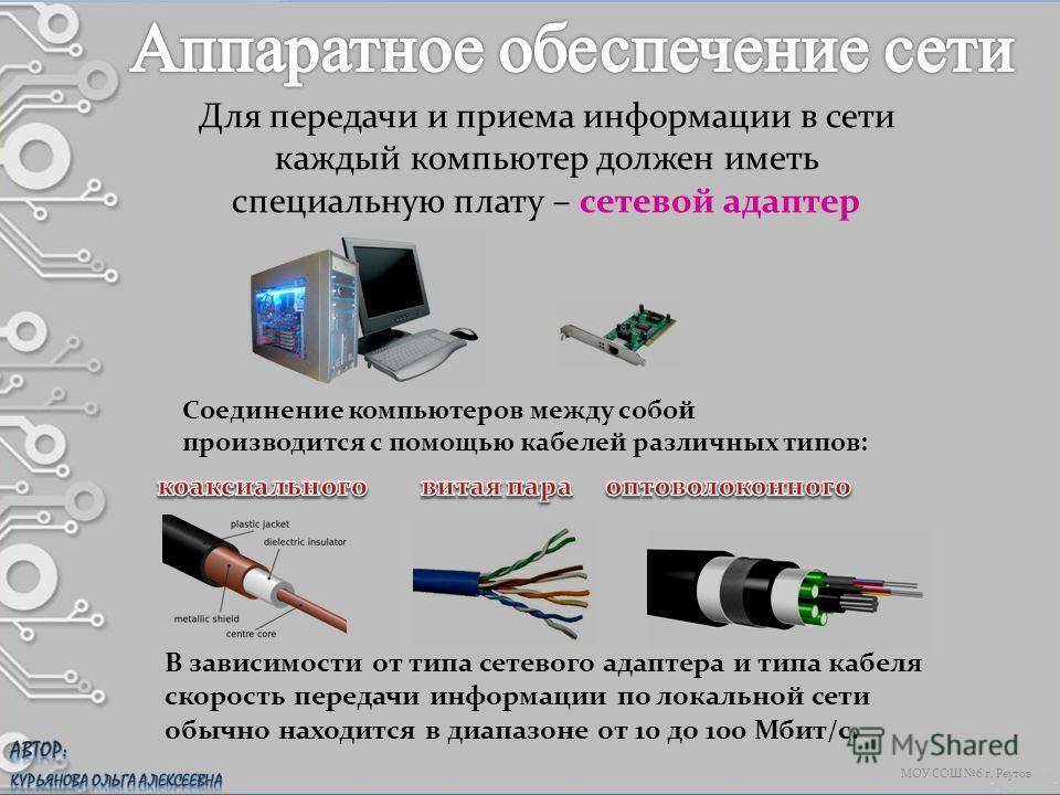 МОУ СОШ 6 г. Реутов Для передачи и приема информации в сети каждый компьютер должен иметь специальную плату – сетевой адаптер Соединение компьютеров между собой производится с помощью кабелей различных типов: В зависимости от типа сетевого адаптера и