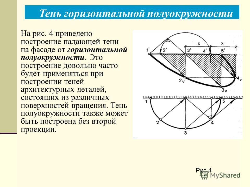 Рис.4 На рис. 4 приведено построение падающей тени на фасаде от горизонтальной полуокружности. Это построение довольно часто будет применяться при построении теней архитектурных деталей, состоящих из различных поверхностей вращения. Тень полуокружнос