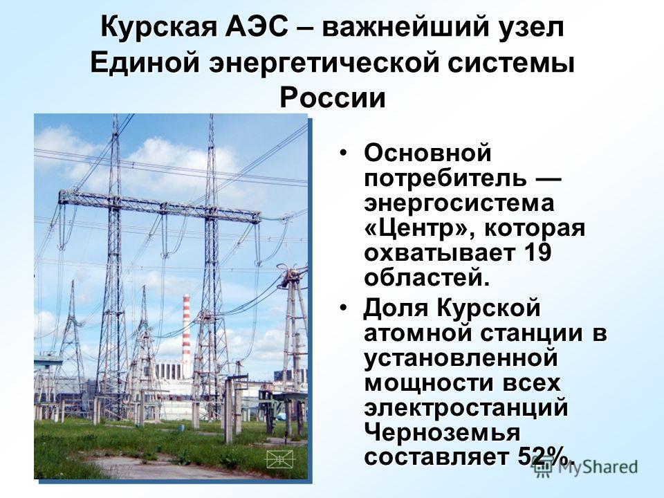 Курская АЭС – важнейший узел Единой энергетической системы России Основной потребитель энергосистема «Центр», которая охватывает 19 областей.Основной потребитель энергосистема «Центр», которая охватывает 19 областей. Доля Курской атомной станции в ус