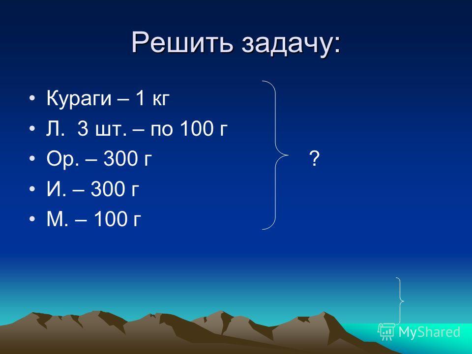 Решить задачу: Кураги – 1 кг Л. 3 шт. – по 100 г Ор. – 300 г ? И. – 300 г М. – 100 г