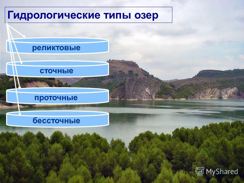 Гидрологические типы озер реликтовые сточные проточные бессточные