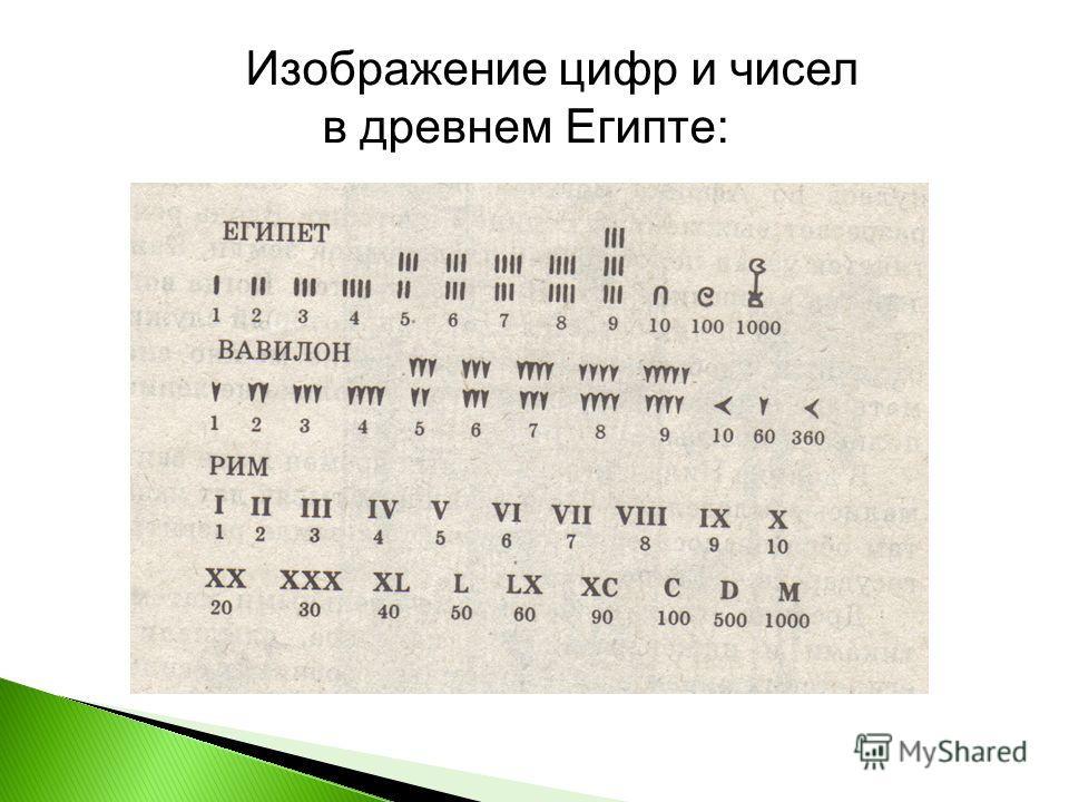 Изображение цифр и чисел в древнем Египте: