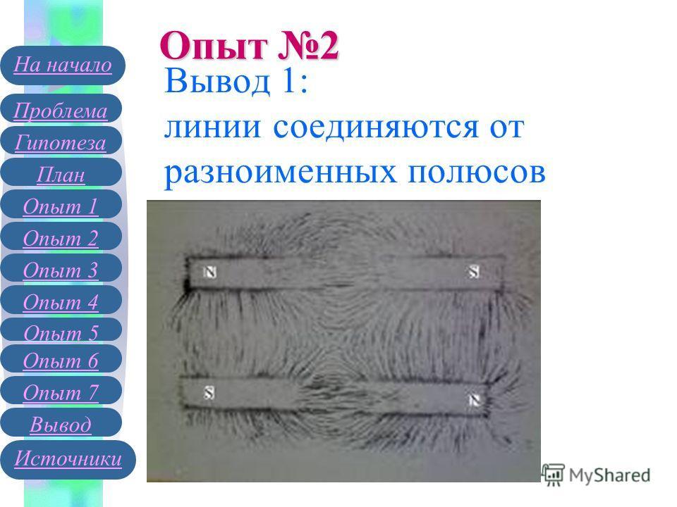 Вывод 1: линии соединяются от разноименных полюсов Опыт 2 Гипотеза План Опыт 1 Опыт 2 Проблема На начало Опыт 3 Вывод Источники Опыт 4 Опыт 5 Опыт 6 Опыт 7