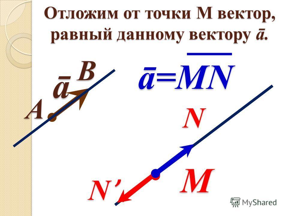 Отложим от точки М вектор, равный данному вектору ā. ā М В А N'N'N'N' Nā=MN