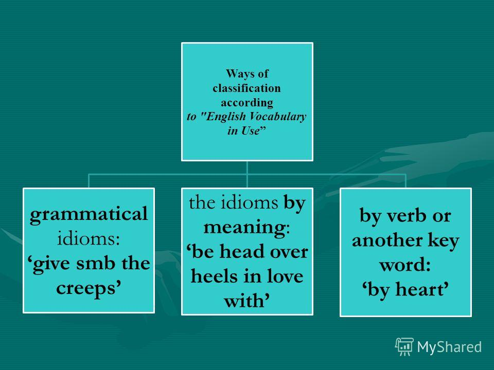 Ways of classification according to English Vocabulary in Use grammatical idioms: give smb the creeps the idioms by meaning: be head over heels in love with by verb or another key word: by heart