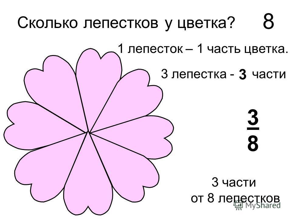 1414 одна четвёртая, четверть