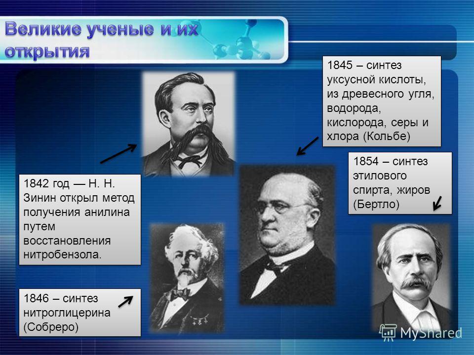 1842 год Н. Н. Зинин открыл метод получения анилина путем восстановления нитробензола. 1845 – синтез уксусной кислоты, из древесного угля, водорода, кислорода, серы и хлора (Кольбе) 1846 – синтез нитроглицерина (Собреро) 1854 – синтез этилового спирт