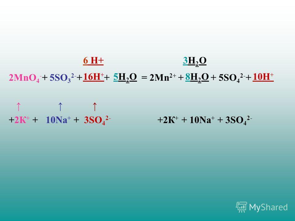 2MnO 4 - + 5SO 3 2- + + = 2Mn 2+ + + 5SO 4 2- + +2К + + 10Nа + + 3SO 4 2- 6 H+ 16H + 5H2O5H2O8H2O8H2O10H + 3H2O3H2O