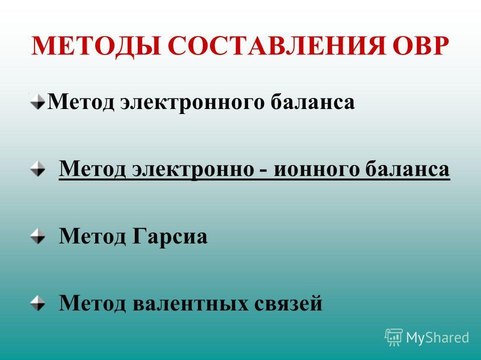 МЕТОДЫ СОСТАВЛЕНИЯ ОВР Метод электронного баланса Метод электронно - ионного баланса Метод Гарсиа Метод валентных связей