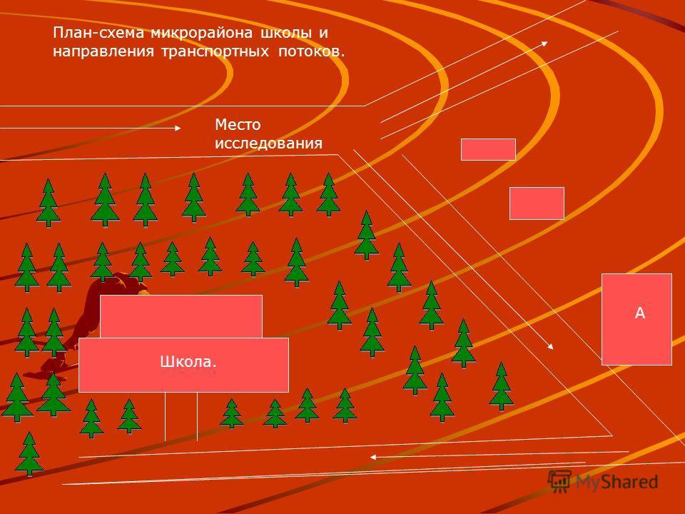 Школа. План-схема микрорайона школы и направления транспортных потоков. Место исследования А