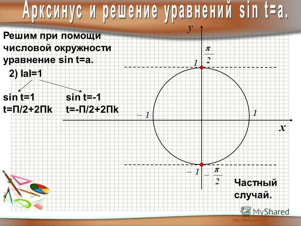 Решим при помощи числовой окружности уравнение sin t=a. 2) IаI=1 sin t=1 t=П/2+2Пk sin t=-1 t=-П/2+2Пk Частный случай.