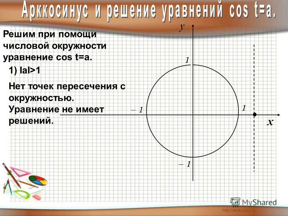 Решим при помощи числовой окружности уравнение cos t=a. 1) IаI>1 Нет точек пересечения с окружностью. Уравнение не имеет решений.
