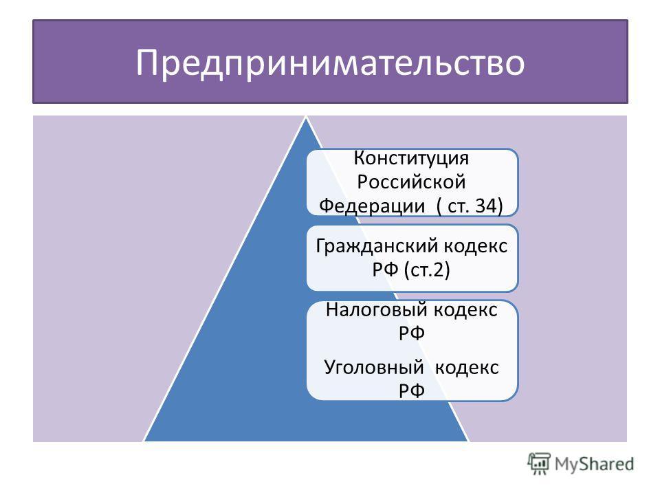 Предпринимательство Конституция Российской Федерации ( ст. 34) Гражданский кодекс РФ (ст.2) Налоговый кодекс РФ Уголовный кодекс РФ