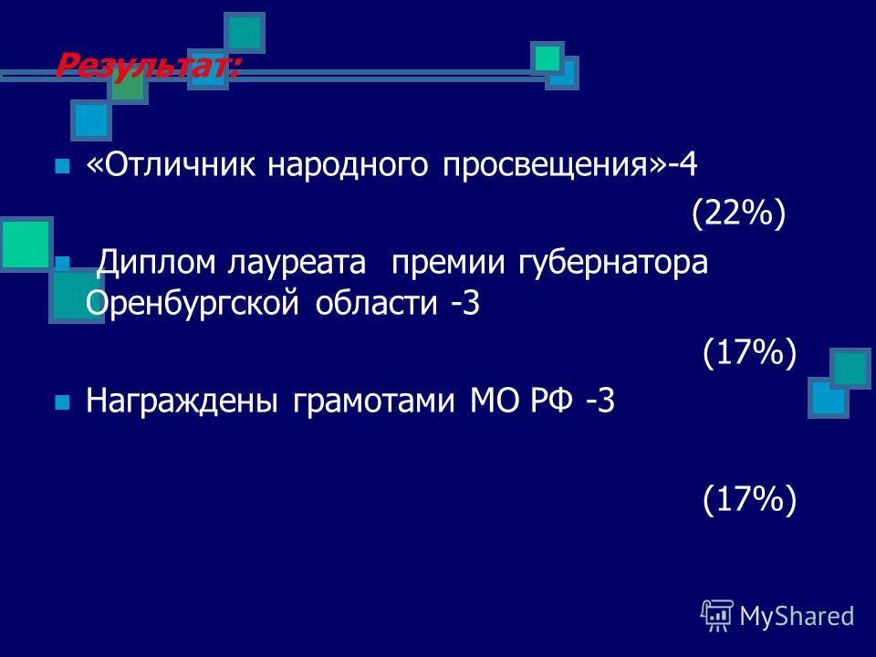 Результат: «Отличник народного просвещения»-4 (22%) Диплом лауреата премии губернатора Оренбургской области -3 (17%) Награждены грамотами МО РФ -3 (17%)