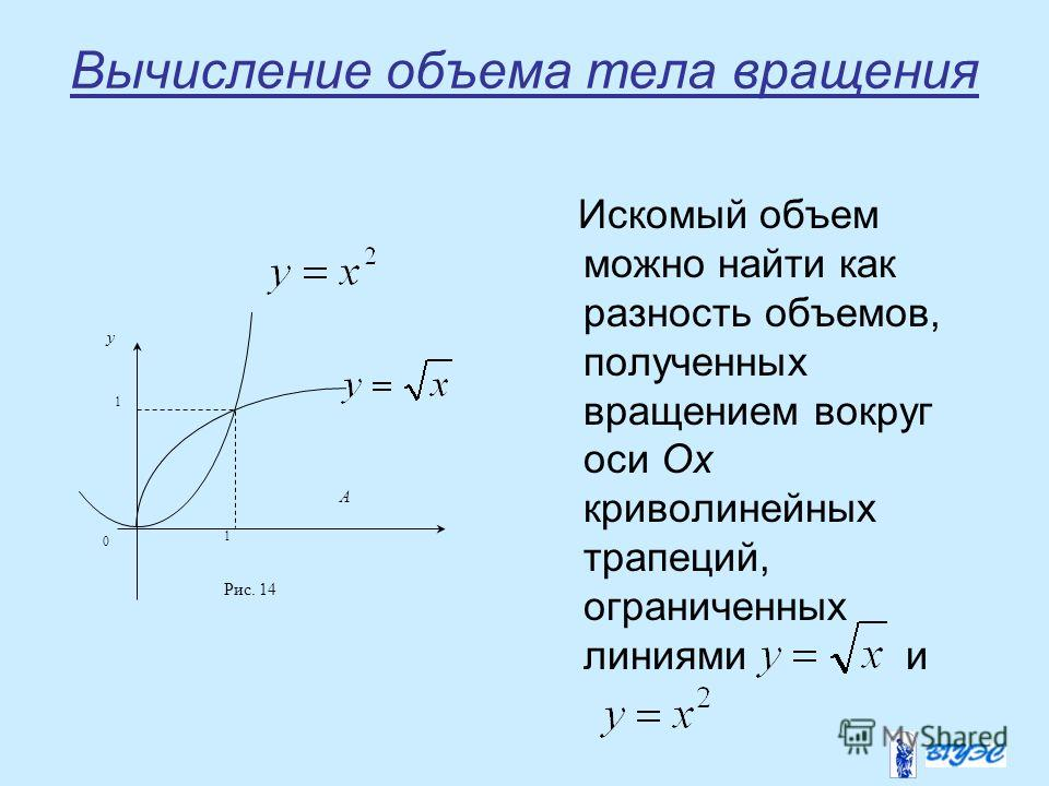 Вычисление объема тела вращения Искомый объем можно найти как разность объемов, полученных вращением вокруг оси Ox криволинейных трапеций, ограниченных линиями и Рис. 14 А 0 1 1 y