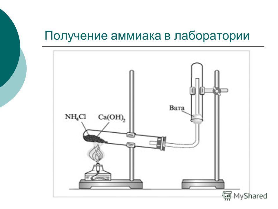 Получение аммиака в лаборатории