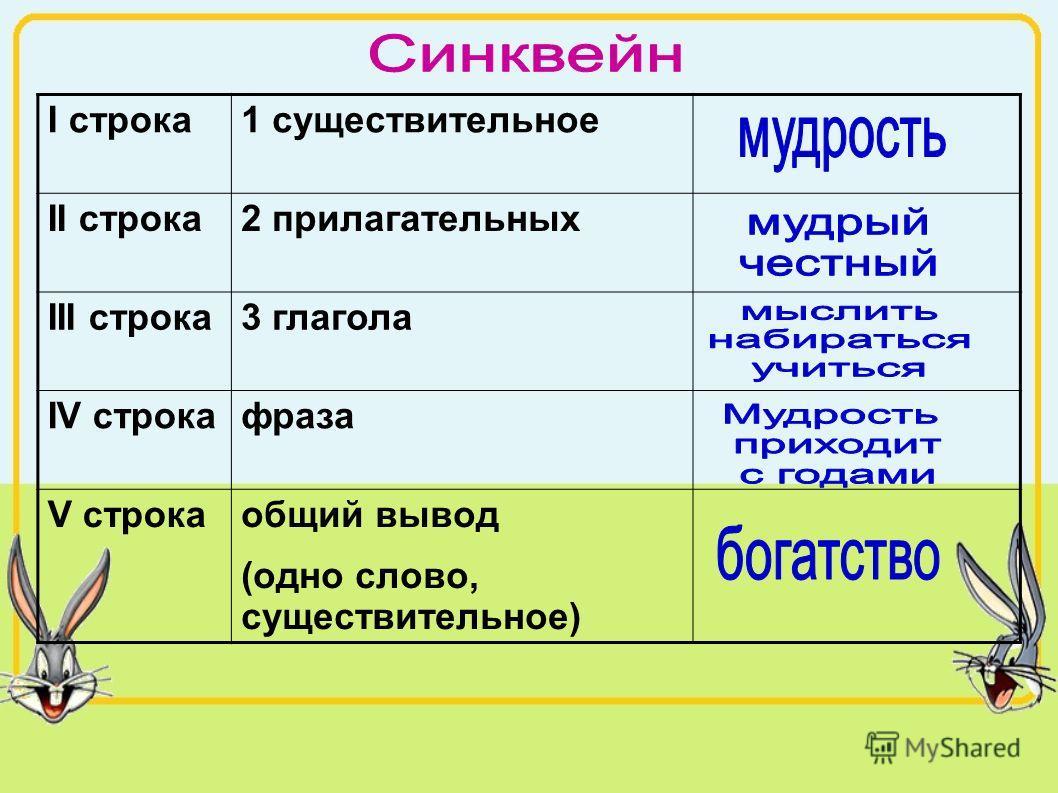 I строка1 существительное II строка2 прилагательных III строка3 глагола IV строкафраза V строка общий вывод (одно слово, существительное)
